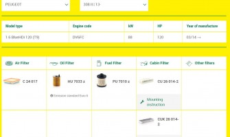 Kako odabrati filtere za auto MANN